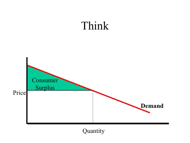 highest marginal utility A consumer has maximized their utility when they have chosen those goods that provide them with the highest marginal utility a consumer has maximized their utility when it is possible to make themselves better off by buying more of one good and less of another.