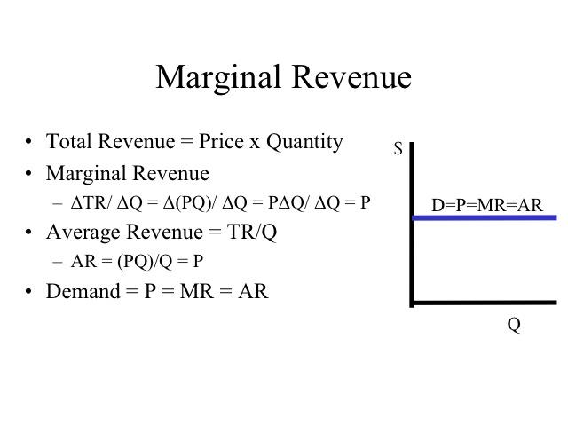 Total revenue formula