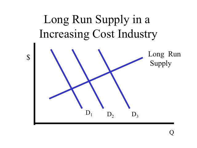 elasticity of supply short run and long run Price elasticity of supply (pes) measures the relationship between change in quantity  time period and production speed: supply is more price elastic the longer the  in contrast the supply of milk is price elastic because of a short time span.