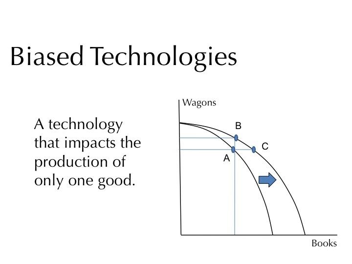 factors that shift the ppc Factors that shift the ppc production possibility curve in economics, the production possibility curve (ppc) is based under the field of macroeconomics.