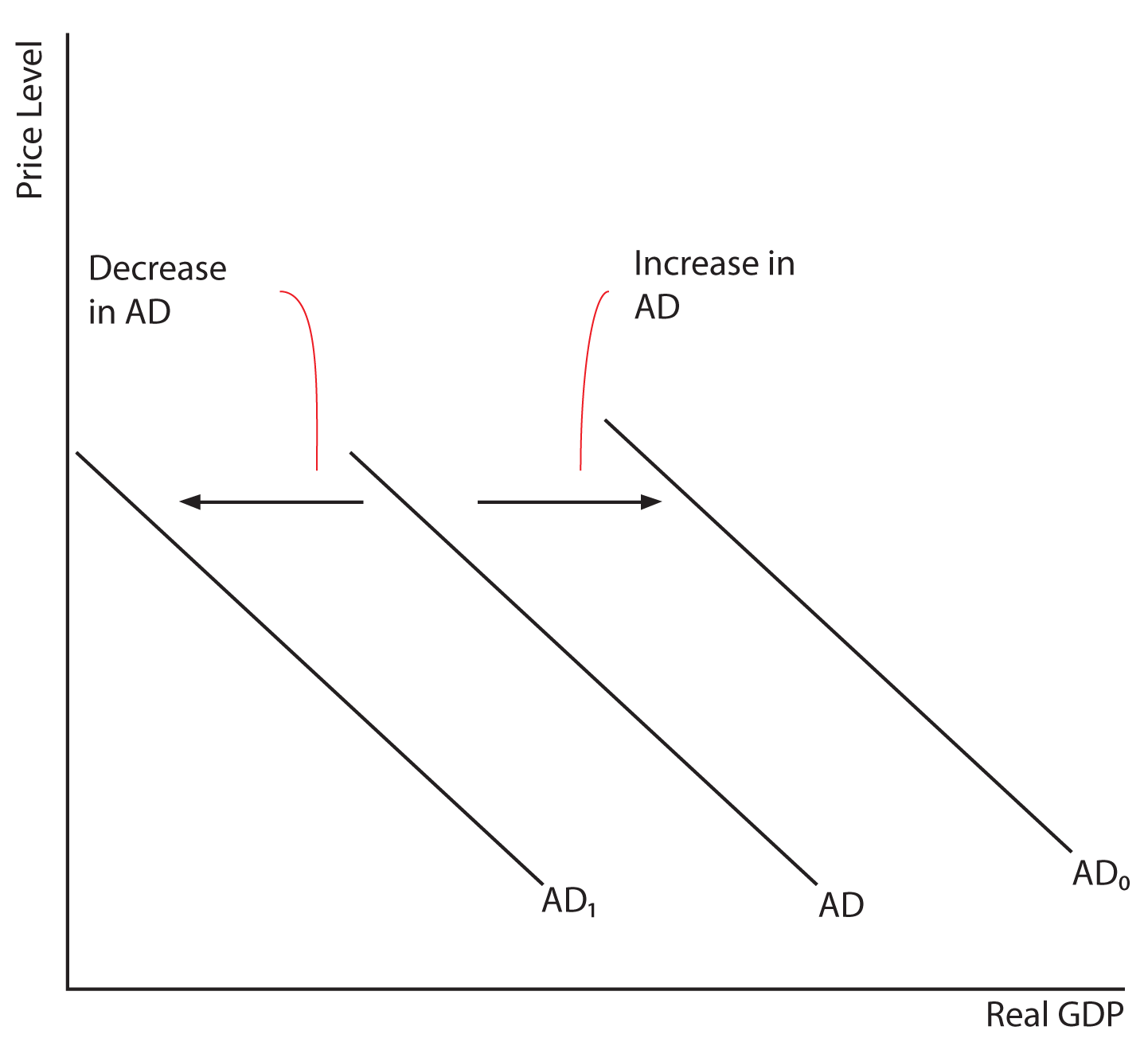 factors of demand for smartphones The factors affecting consumer demand towards smartphone are complex in nature and usually there is no single factor or simple reason can be determined nowadays, consumers tend to shift their preferences from a basic cell phone to a smartphone.