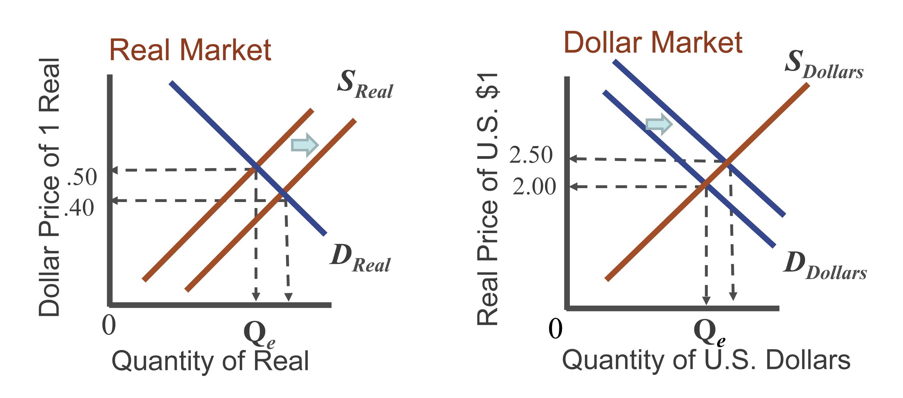 ECON 151: Macroeconomics
