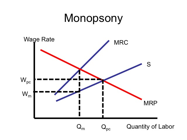 Labor+Market+Research