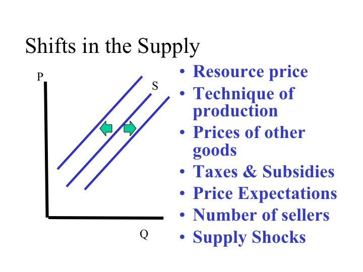 What is a good service or product to do a research paper on, regarding shift factors?
