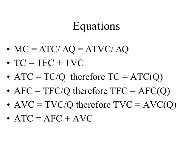 fixed cost equation - 640×480