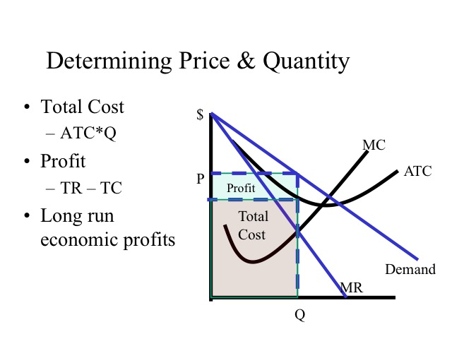 first degree price discrimination example
