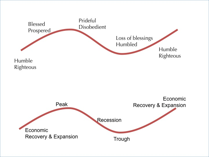 macroeconomics of slavery essay