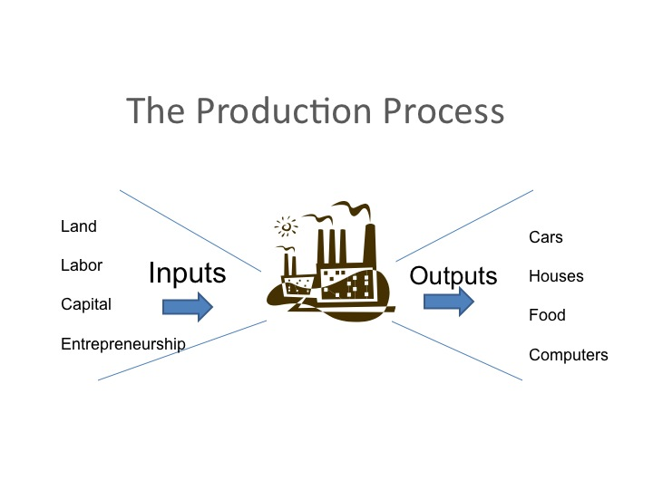 process of farming Open accesseditorial smart machines, remote sensing, precision farming,  processes, mechatronic, materials and policies for safety and health aspects.