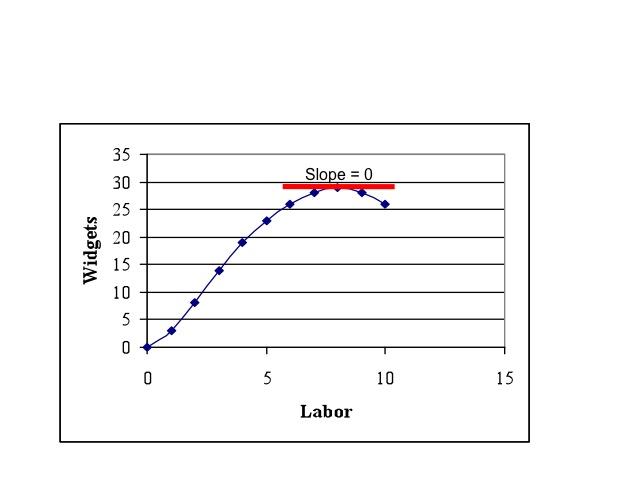 Math graph diagram wiring diagram database econ 151 macroeconomics rh courses byui edu math graph paper math graph quadrants ccuart Images